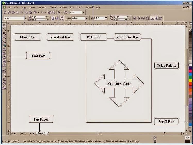 Tìm hiểu về tính năng của các menu và thanh công cụ trong Corel Draw