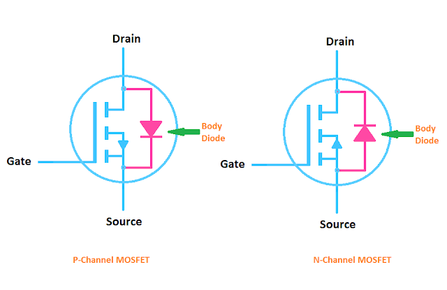 Body Diode in MOSFET