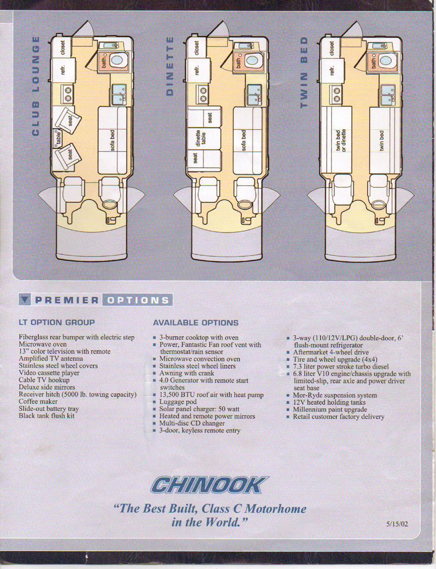 Chinookers Journey: Chinook Specifications
