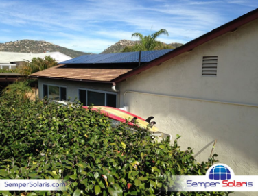 solar panels in Fallbrook ca, solar in Fallbrook ca, solar panel Fallbrook california, solar panels Fallbrook, solar panels in Fallbrook california, solar panels in Fallbrook,