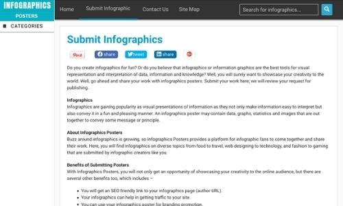 infographics Posters best infographic site