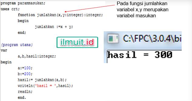 Program Parameter input / masukan