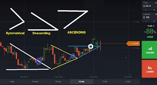 strategi trading anti loss