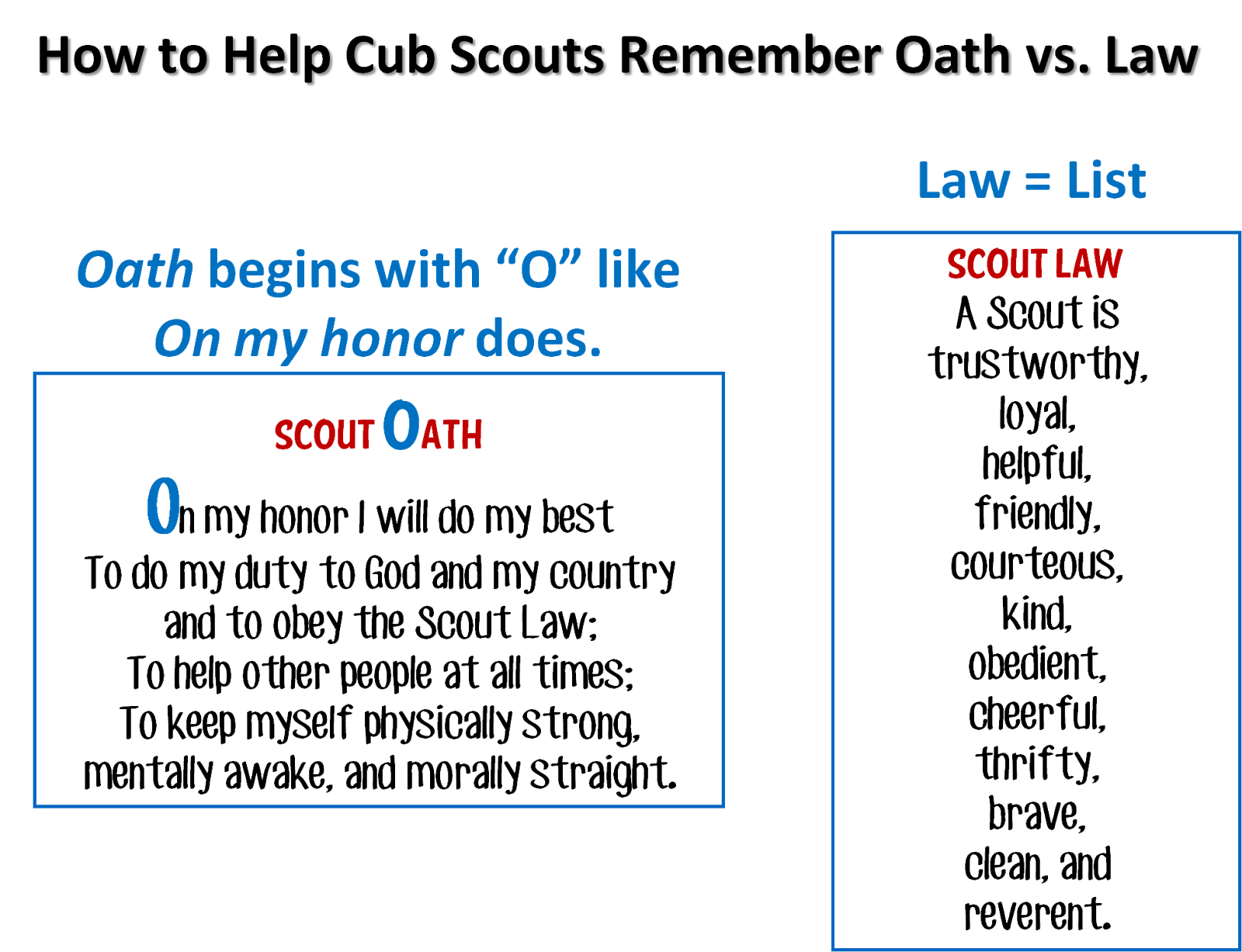 Obsessed image with regard to boy scout oath and law printable
