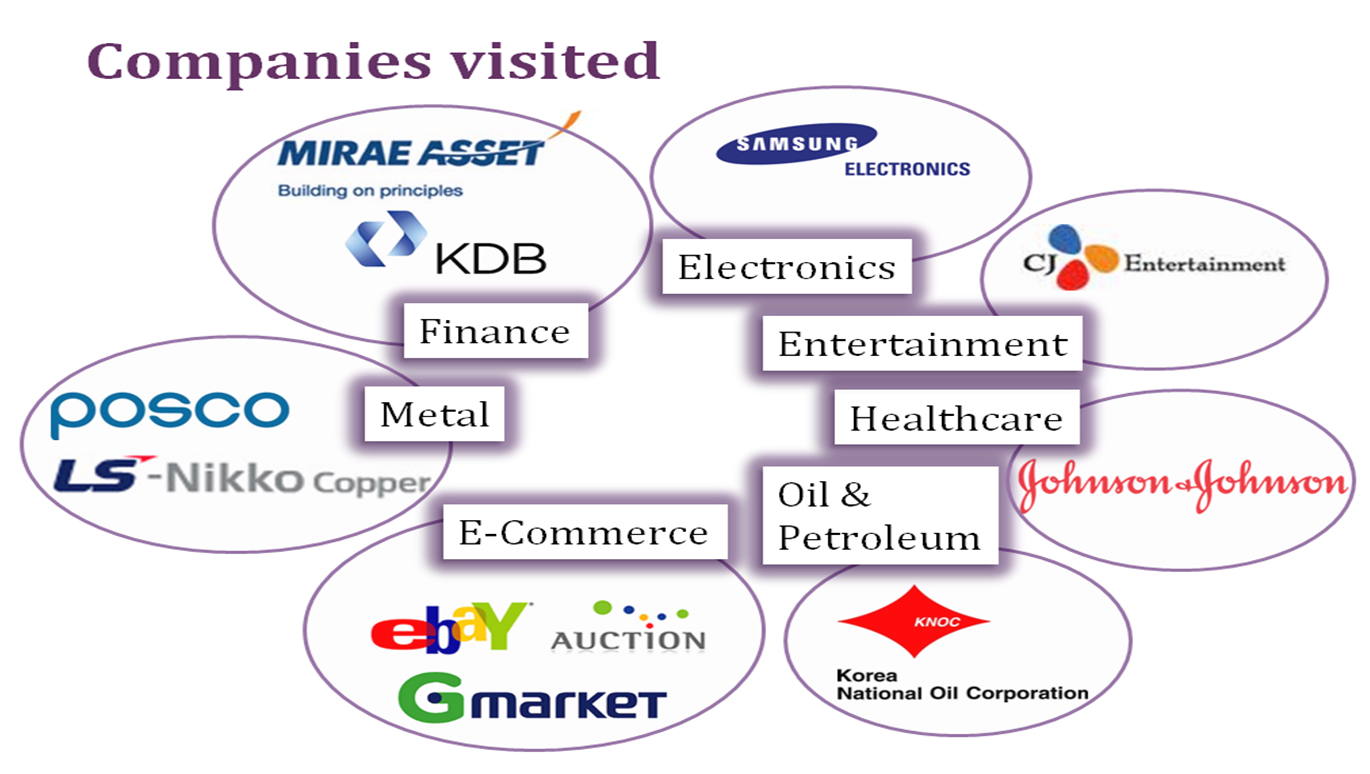 Organisations Based In Korea Images