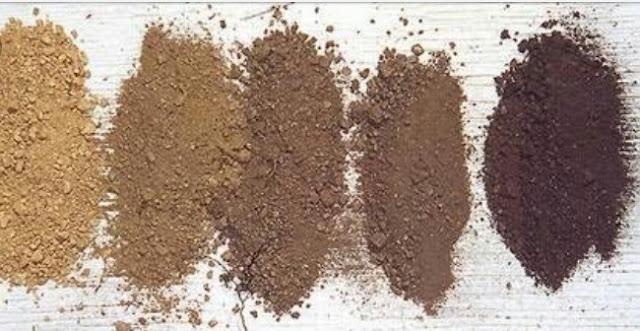 Types of India soils  मृदा, soil geography