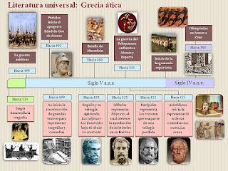 http://recursos.cnice.mec.es/latingriego/Palladium/cclasica/esc411ca5.php