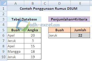 rumus DSUM dalam Excel