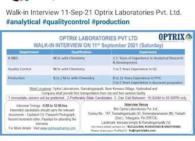 Optrix Laboratories jobs