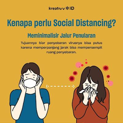 Kenapa perlu Social Distancing