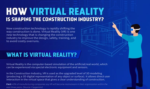 How Virtual Reality is Shaping the Construction Industry? #infographic