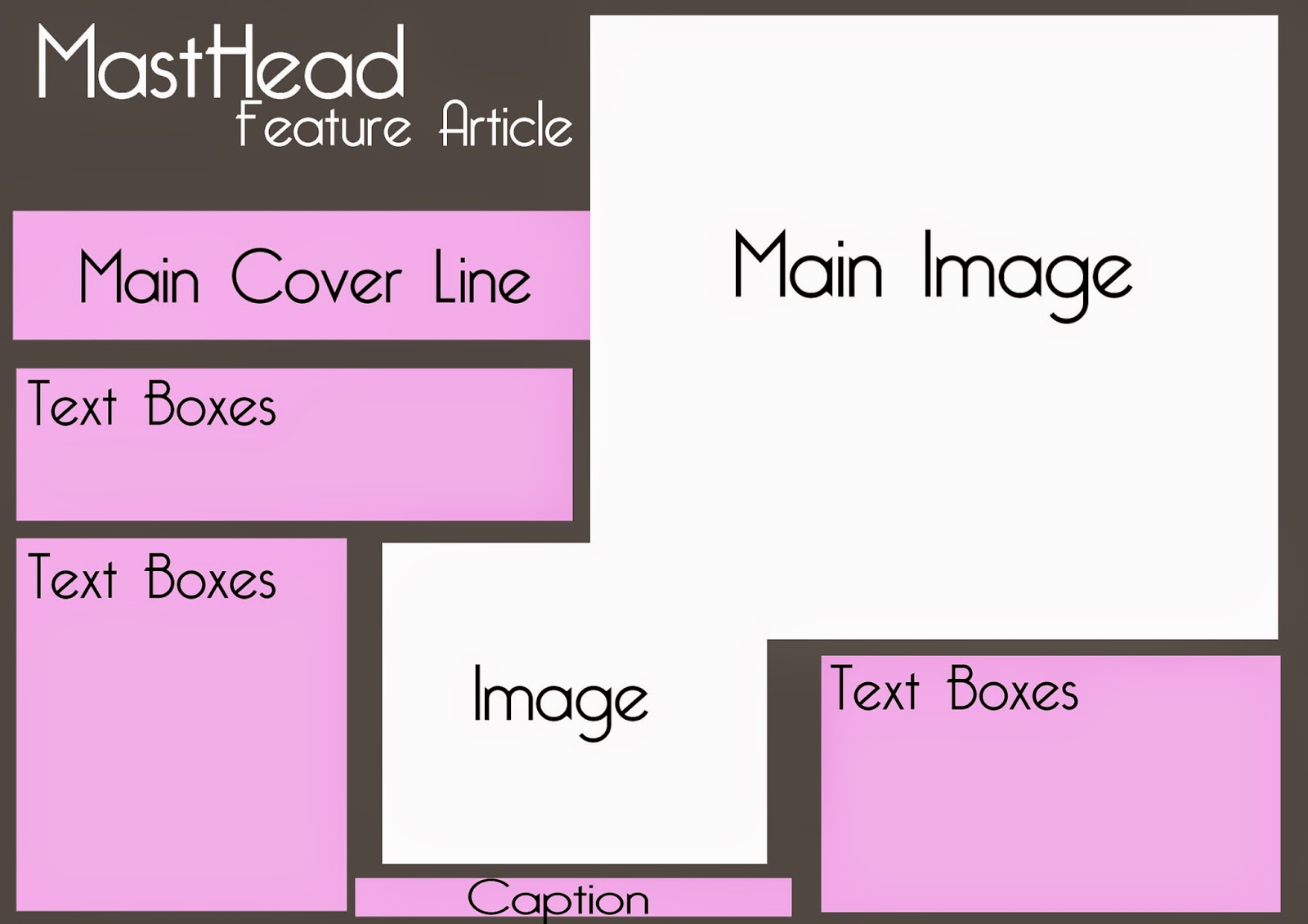Create a table of contents