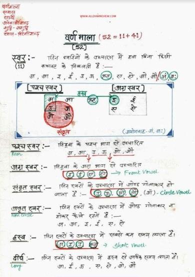 UPSSSC Lower General Hindi Notes ।। Handwritten General Hindi Notes for UPSSSC