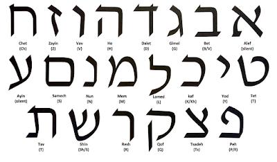 Teach Yourself Hebrew