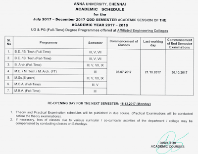 Anna University Academic Schedule July to December 2017