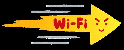 速いWi-Fiのイラスト(右向き)