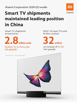 Xiaomi Shipping