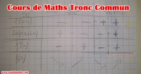 Cours de Maths Tronc Commun BAC International et BIOF
