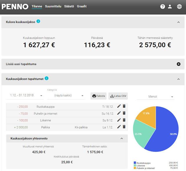 Penno.fi verkkosovellus budjetointi säästäminen