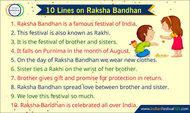 essay on raksha bandhan in english