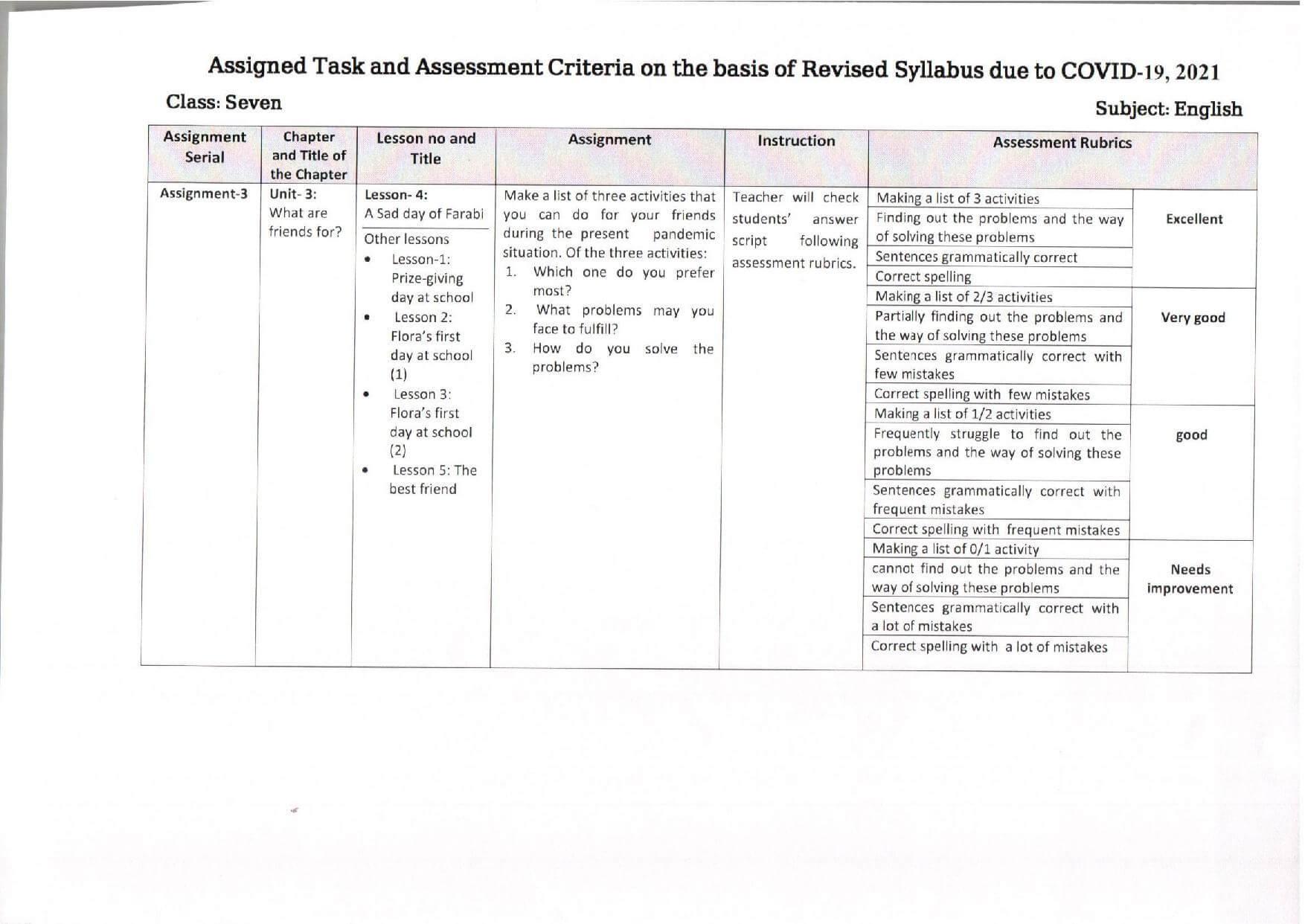 Class 7 Assignment 8th Week