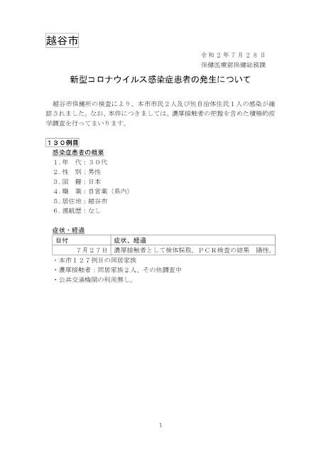 新型コロナウイルス感染症患者の発生について(7月28日発表)