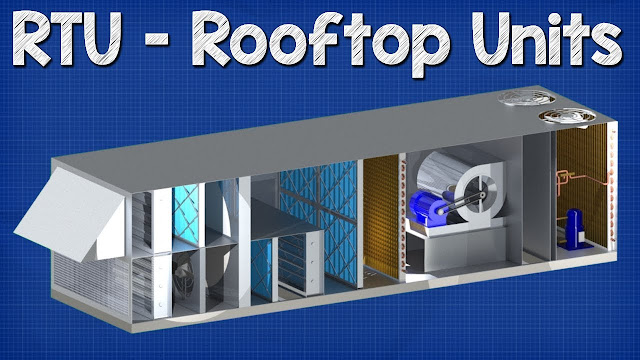Rooftop Units explained - RTU working principle hvac