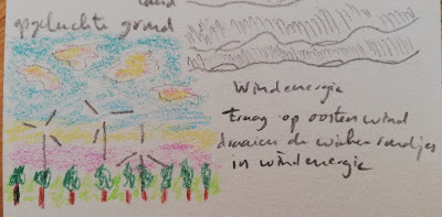 Windenergie tegen zonsondergang tekening en haiku