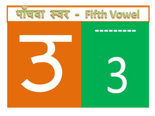 hindi alphabet writing format