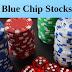 ब्लू चिप कंपनी क्या है | ब्लू चिप कंपनीयो की विशेषता | Blue Chip Companies in Hindi