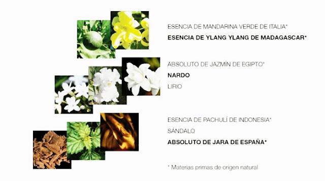 Fragancias-Carven-3