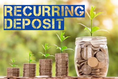 Recurring Deposit Account in hindi - RD की पूरी जानकारी हिंदी में & RD Full Form