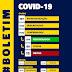 Afogados registra 24 casos de Covid-19 neste domingo (29)