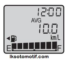 menampilkan konsumsi bahan bakar rata-rata pada mobil