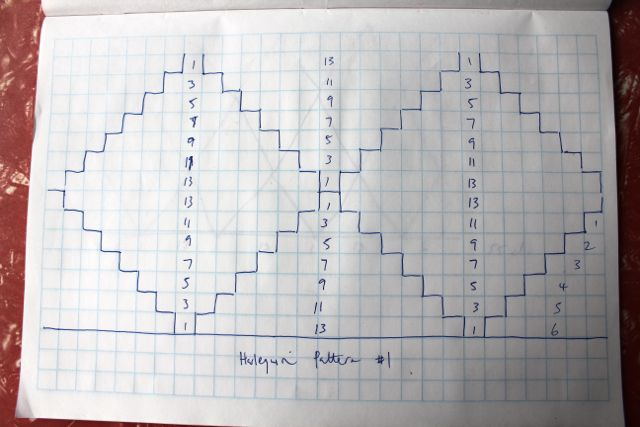 Firstly, I used graph paper to draw up my pattern, as you can see its ...