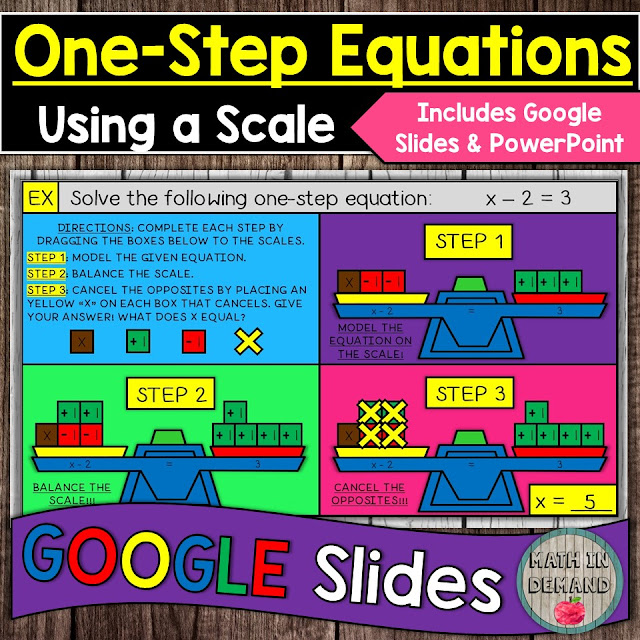 Solving One-Step Equations using a Scale Google Classroom Slides