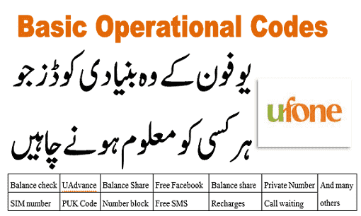 Ufone code 2021