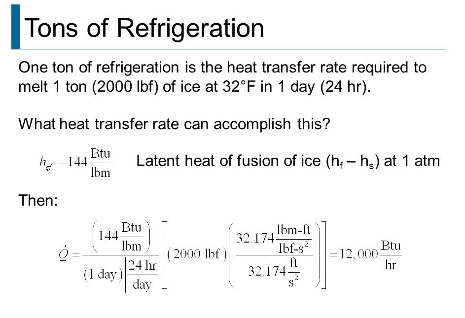 Latent heat of fusion of ice