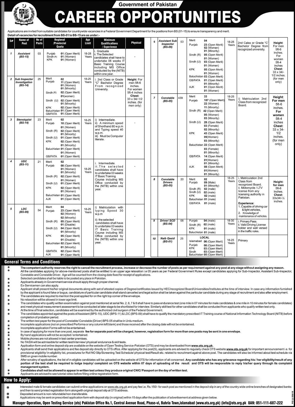 Jobs in Federal Govt Department Jobs 2019 July Sub inspector