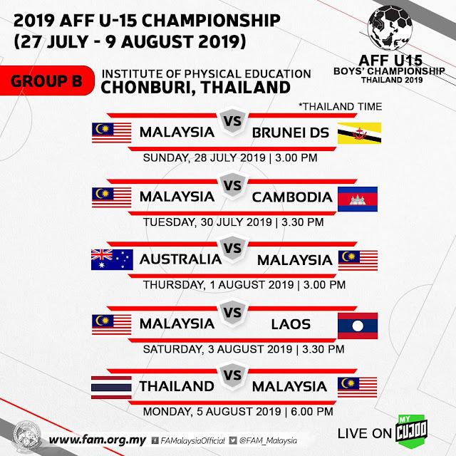 Keputusan Kejohanan AFF B-15 2019 (Jadual)