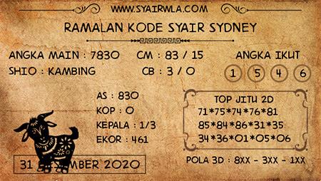 Ramalan Kode Syair Sydney Kamis 31 Desember 2020