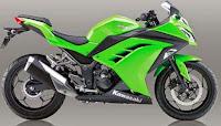 Harga Motor Kawasaki Ninja Terlengkap 2018
