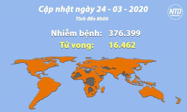 Cập nhật tình hình viêm phổi Vũ Hán (sáng 24/3): Thêm nhiều ca tử vong là các y bác sỹ tuyến đầu toàn thế giới