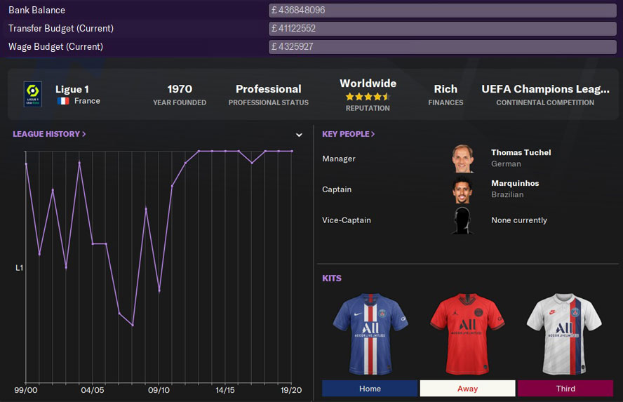 PSG Football Manager 2021