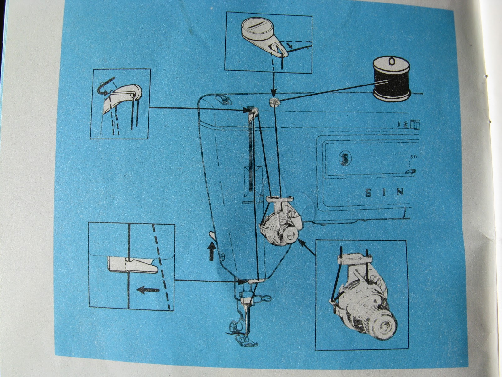 Sewing Machine Nut Singer Stylist 543 Threading Diagram This Next Photo Shows The Interior Of Case Top Where Extension Table Resides When Not In Use I Think A Lot People Dont Realize Is