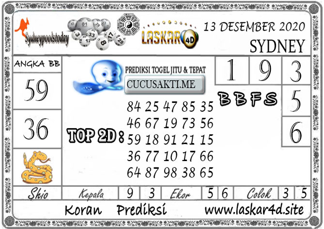 Prediksi Togel SYDNEY LASKAR4D 13 DESEMBER 2020