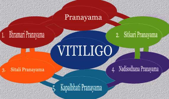 top 5 pranayama for leucoderma and vitiligo