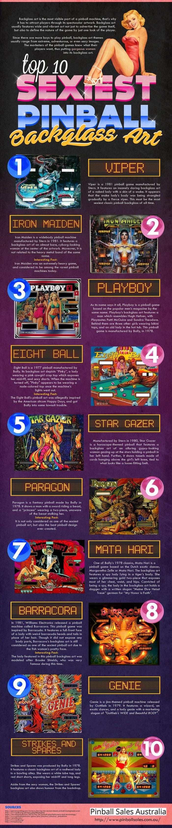 Top 10 Sexiest Pinball Backglass Art #infographic