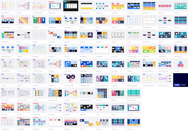 Miro templates