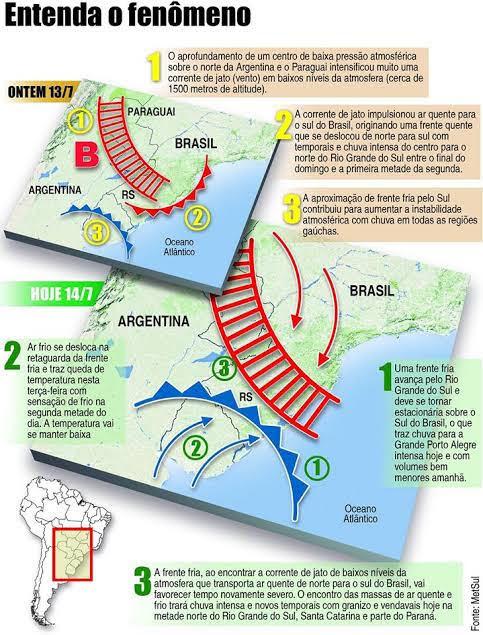 Infográfico para entender o fenômeno el ninõ,